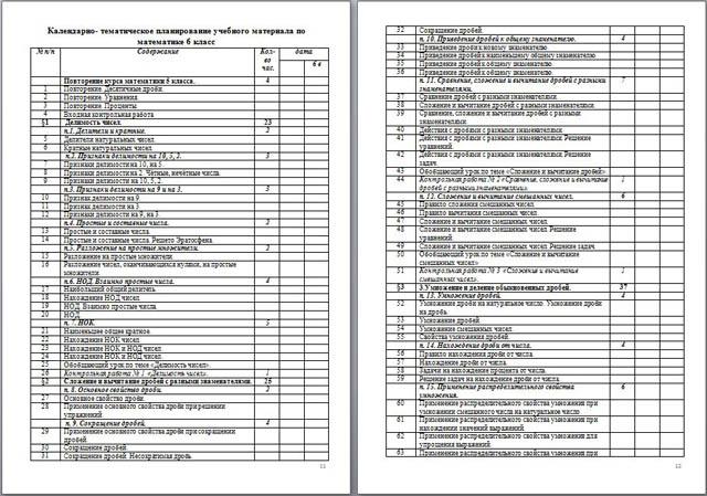 Рабочая программа по математике (6- е классы)
