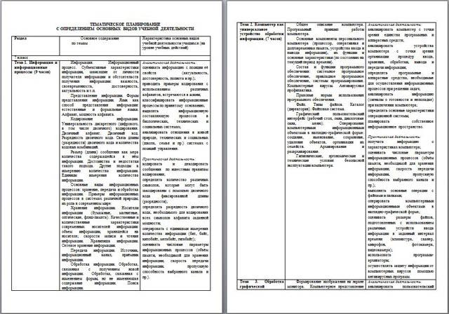 Рабочая программа основного общего образования по информатике и ИКТ (7-9-е классы)