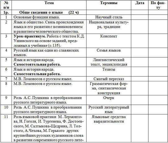 Рабочая программа по русскому языку (для 10-х классов)