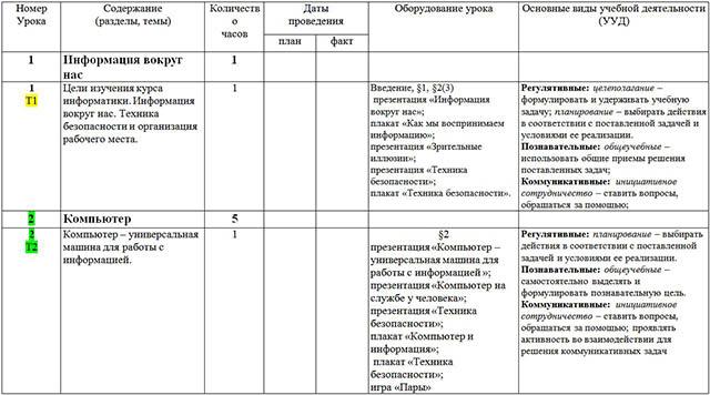 Рабочая программа по информатике (5-6 класс, ФГОС)