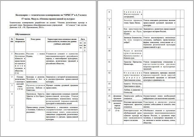 Рабочая программа учебного предмета ОРКСЭ для начальных классов (4-5 класс)