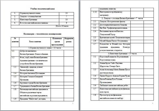 Тематическое планирование кружка по литературе 5 класс