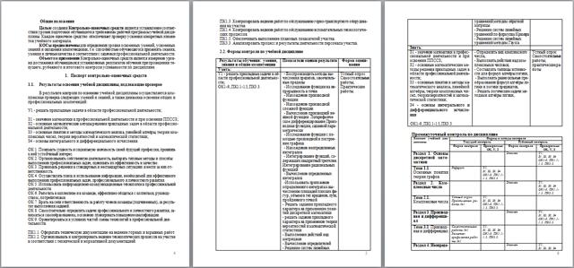 Контрольно-оценочные средства по учебному предмету Математика