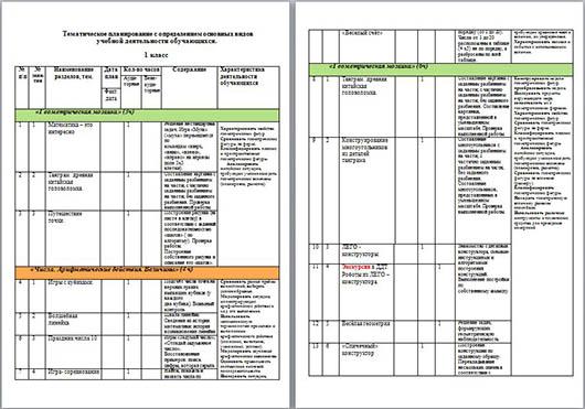 Рабочая программа и КТП по внеурочной деятельности Кружок Юный эрудит (1-4 классы)