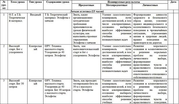 Рабочая программа по физической культуре (5 класс, ФГОС)