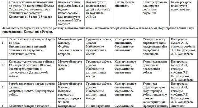 Скачат учебник история казахстана programmyrescue.