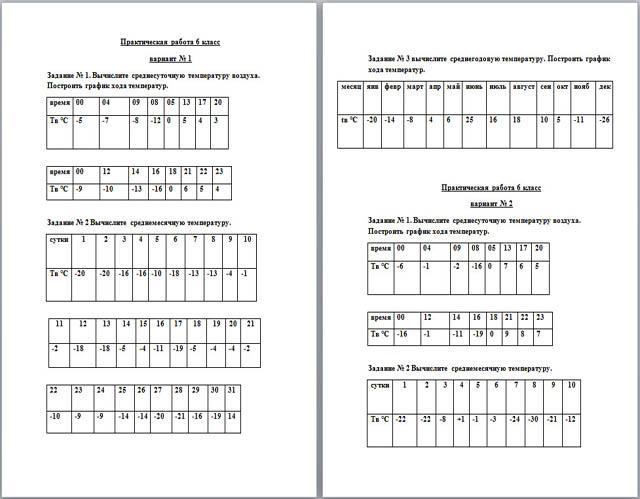 Практическая работа по географии Вычисление средних температур и построение графиков хода температур