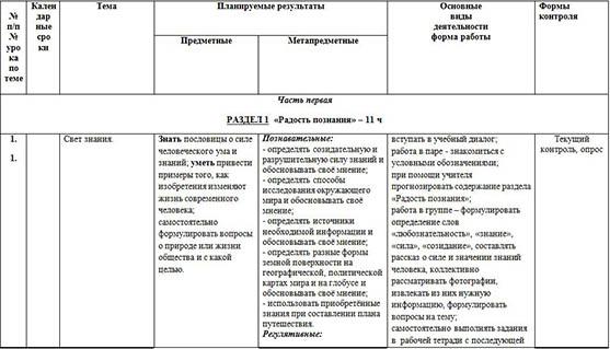 Рабочая программа по предмету Окружающий мир (3-й класс)