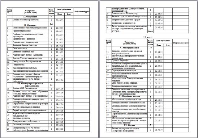 Рабочая программа элективного курса Готовимся к ЕГЭ по физике (10-11 класс)