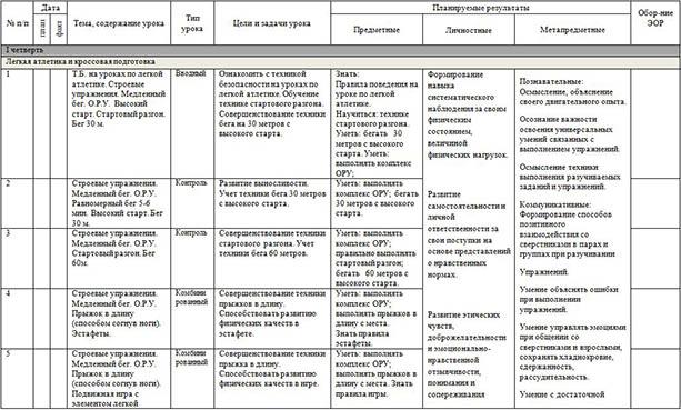 Рабочая программа и КТП по физической культуре и ритмике (4 класс)