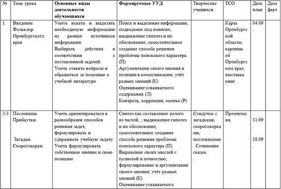 гдз по краеведению 8 класс рабочая тетрадь пушкина