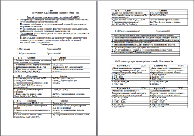 классы неорганических соединений ОКНС  Основные классы неорганических соединений ОКНС