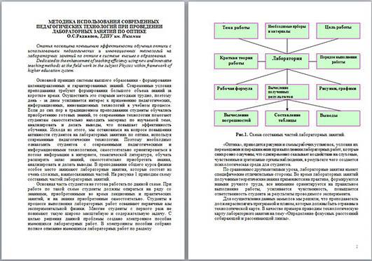 Методика использования современных педагогических технологий при проведении лабораторных занятий по оптике