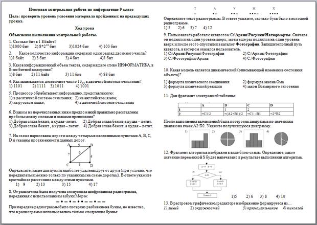 контрольная работа по информатике класс  Итоговая контрольная работа по информатике 9 класс