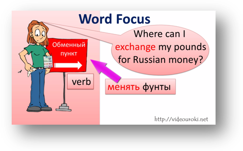 способы знакомства с новыми словами