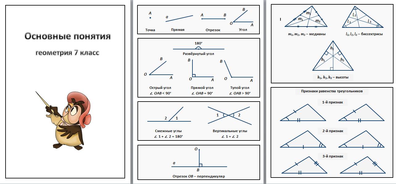 Оформление задач по геометрии в 7 классе