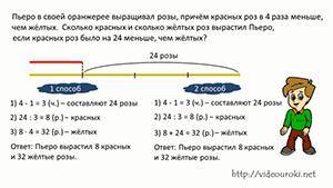 Сайты решения задач начальная школа решение задач на фотоэффект по физике