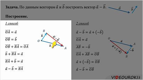 Видеоурок геометрия 9 класс векторы