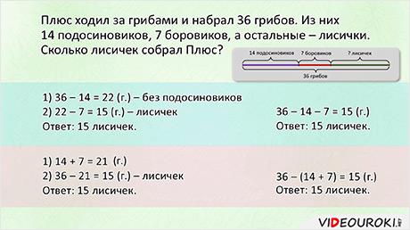 Анимация таблицы слагаемое слагаемое сумма 2 класс
