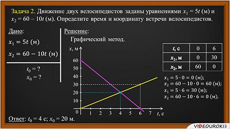После того как получена полная система уравнений, можно приступать к ее решению относительно искомого неизвестного.