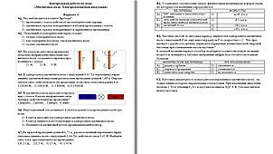 Физика класс видеоуроков тест и презентаций Контрольная работа по теме Магнитное поле Электромагнитная индукция