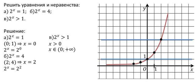 Неравенство (452) выполняется при n = k теорема 1 доказана