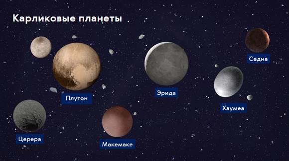 Малые планеты - астероиды цецера кровью и потом анаболики история фильма