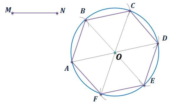 Построение правильных многоугольников