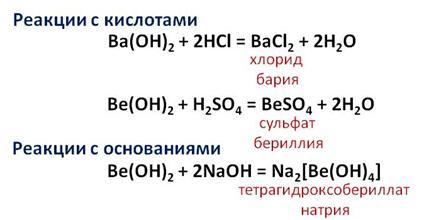 функциональное реакция магния с водой качестве базового слоя