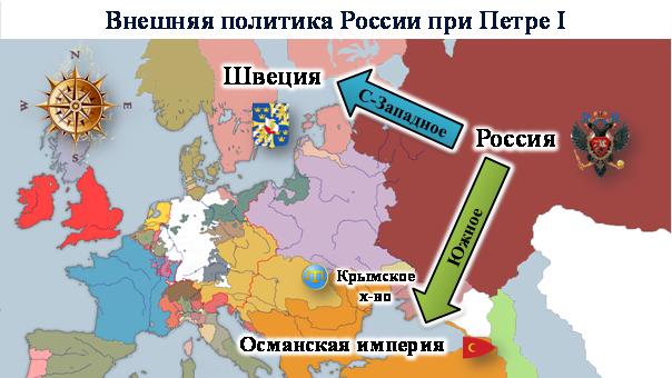 внешняя политика петра северно-западная