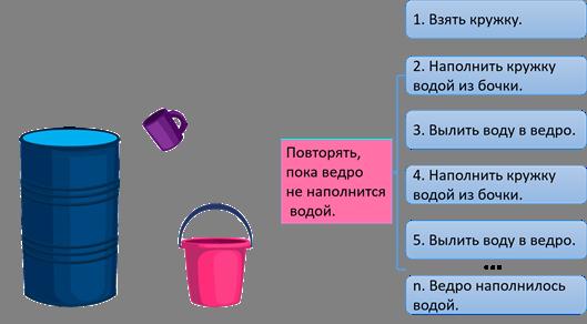 Циклическая Презентация Скакалочка