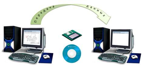 Локальные компьютерные сети Компьютерная сеть это совокупность компьютеров и различных устройств связанная каналами передачи информации