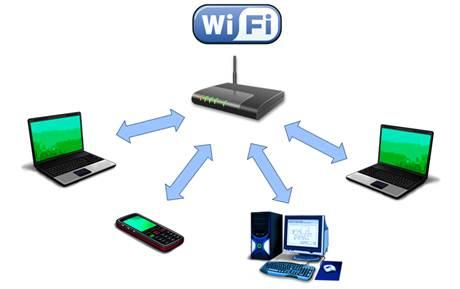 Локальные компьютерные сети Вот Алесе было бы гораздо проще распечатать свой реферат если она была бы подключена к сети