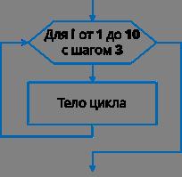 решение задач по геометрии 9 класс смирнов