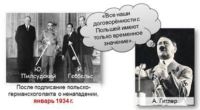 Таблица международные отношения в 1920 1930 е