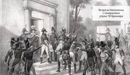 Гражданский кодекс Наполеона 1804 г — allRefs.net