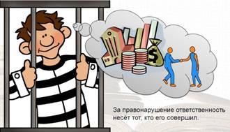 Административная Ответственность Реферат Юридическая ответственность и наказание