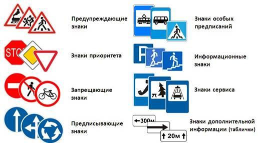 дорожные знаки для пешеходов и их значение картинки
