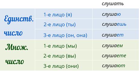 Схемы компьютерных блоков питания ATX, AT и ноутбуков