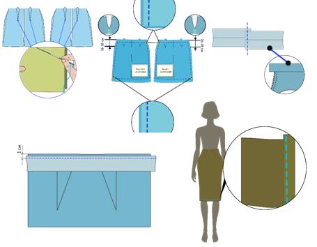 Последовательность технологической обработки юбки прямая