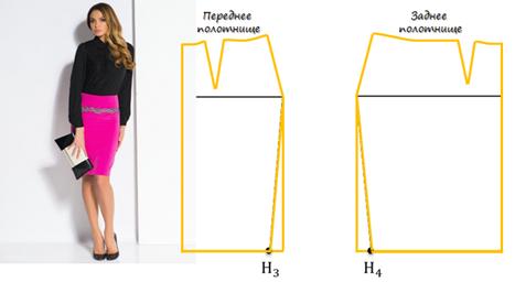 Длина юбка отрезают