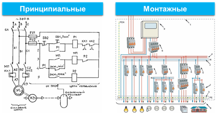 Монтажные электрические схемы для новичков